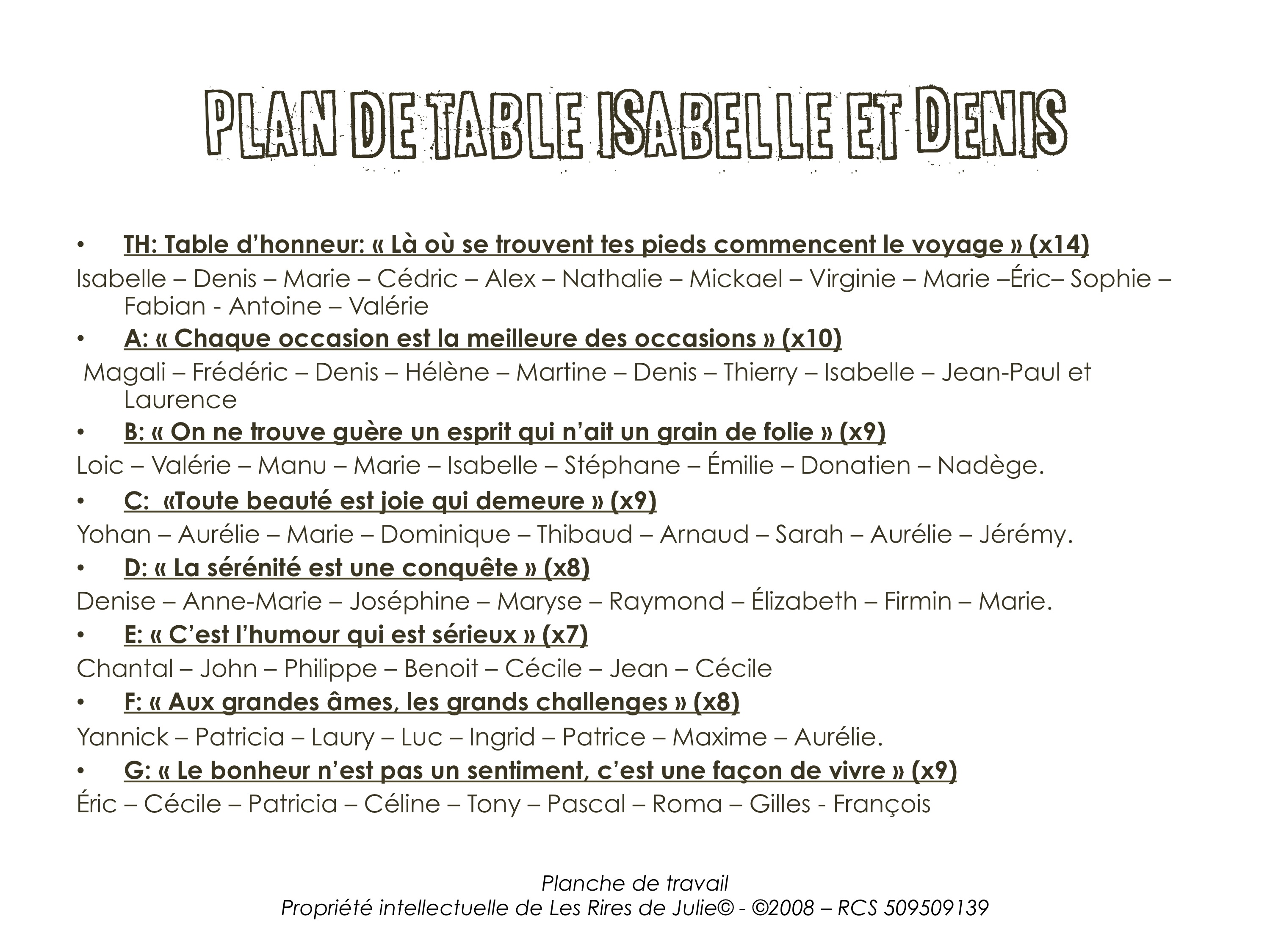 Plan de table Isabelle et Denis
